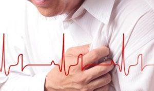 Bài thuốc trong Y học cổ truyền điều trị thiếu máu cơ tim